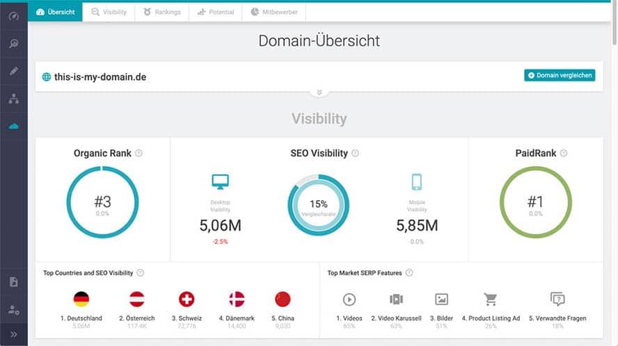 1-research-cloud-domain-übersicht
