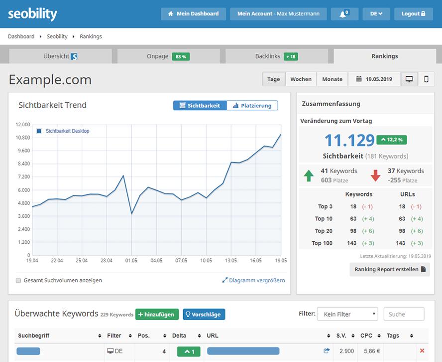 Seobility - Keyword-Monitoring