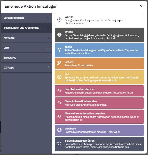 Active Campaign Automationen bieten unzählige Optionen