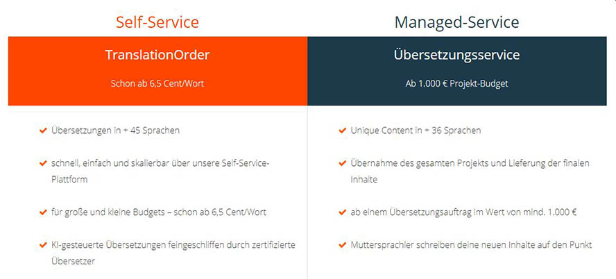 Textbroker: Self-Service und Managed-Service