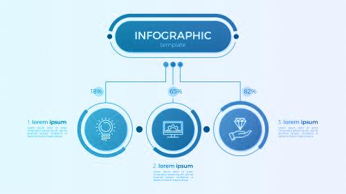 omt-Infografik Beispiel