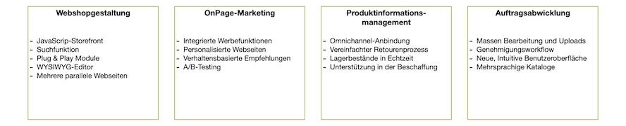 sap-commerce-cloud