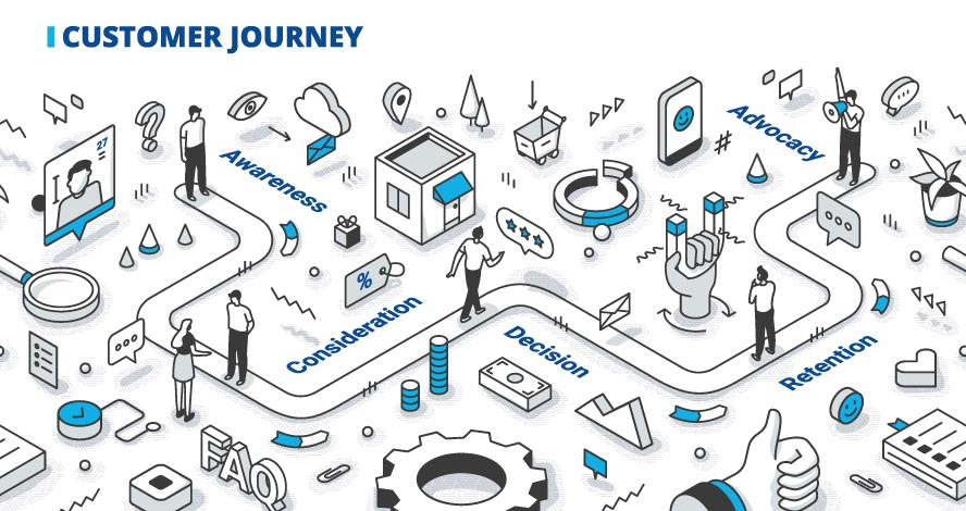 Phasen der Customer Journey, Kontaktpunkte, Marketing concept demonstrating the main stages of a customer journey. A man moves on the map of the purchase process. Isometric outline illustration for web banners, hero images, printed materials