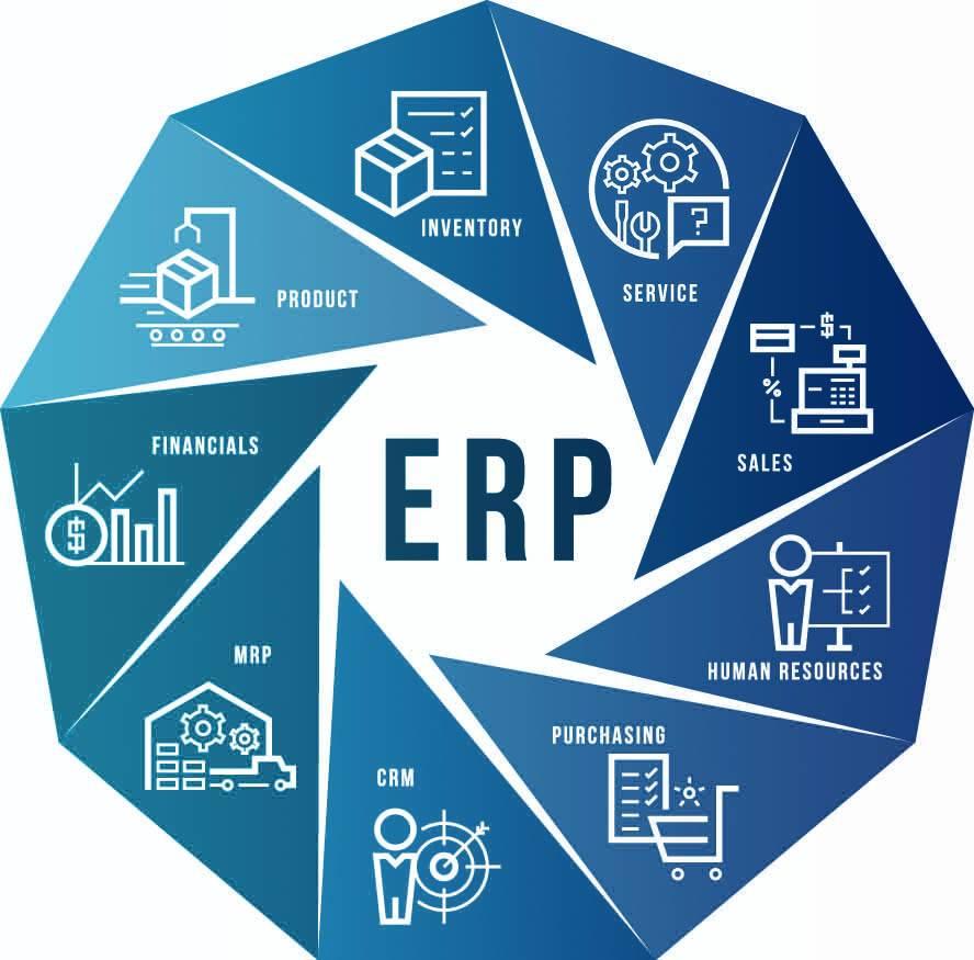 ERP-Systeme Funktionen