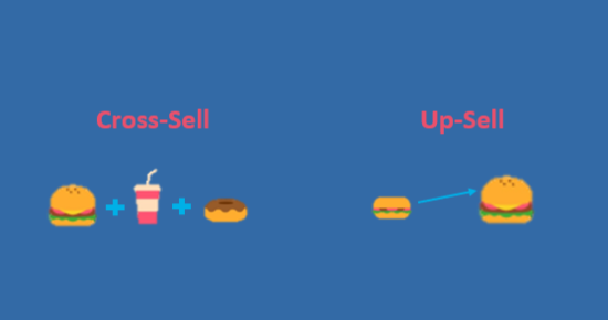 Unterschied Up-sell vs. Cross-sell