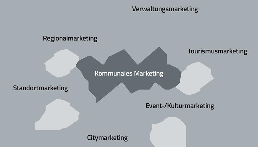 schwerpunkte-kommunales-marketing