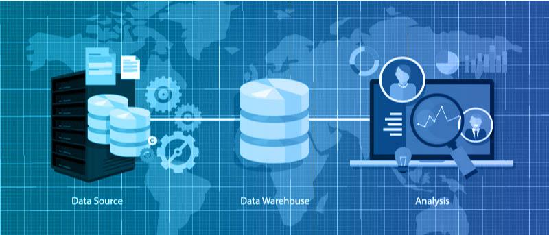 OMT-Data Warehouse