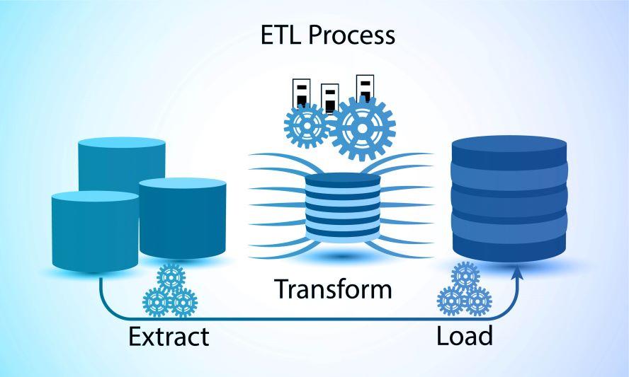 OMT-ETL Prozess