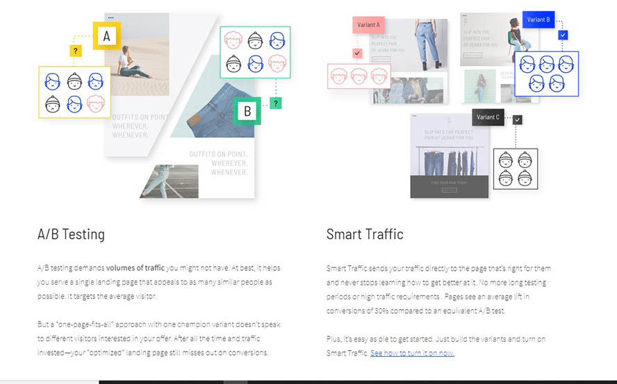 Unbounce A/B Testing und Smart Traffic