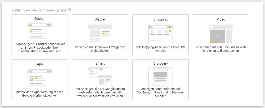 Übersicht der verschiedenen Google Ads Kampagnentypen