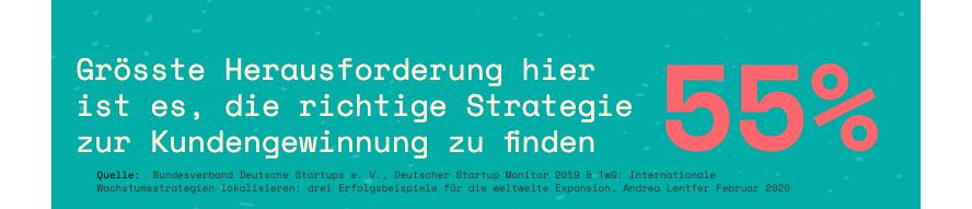 internationales-content-marketing-richtige-strategie