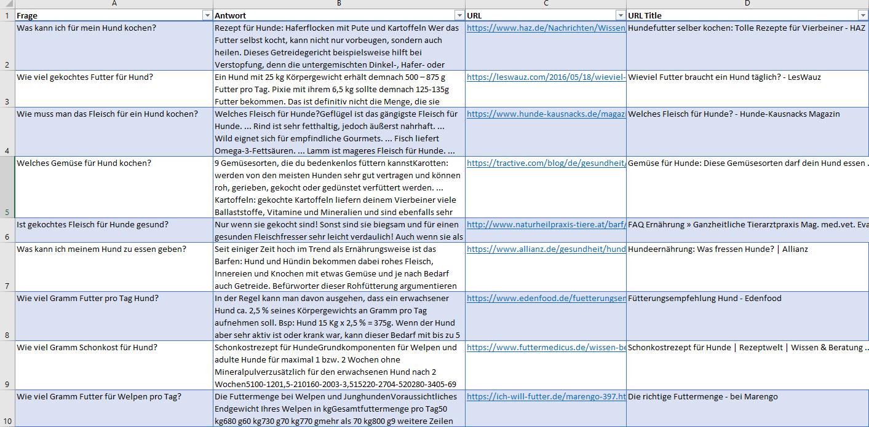 Nützliche Helfer bei der Suchmaschinenoptimierung – 23 kostenlose SEO Browser Erweiterungen auf einen Blick