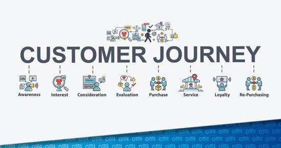 Wie erstellt man ein Marketing-Konzept oder Plan anhand eines Customer Journey Modells?