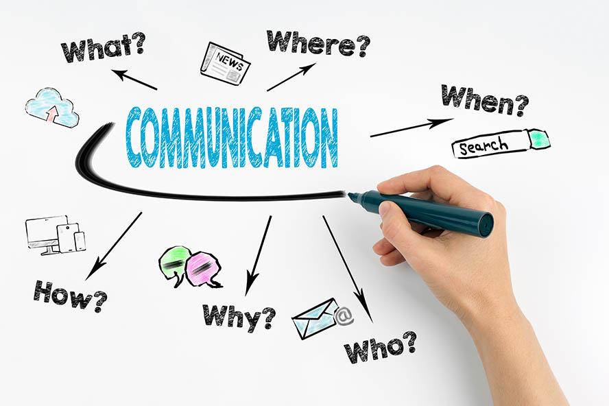 Kommunikationsmodelle erklären die Kommunikation.