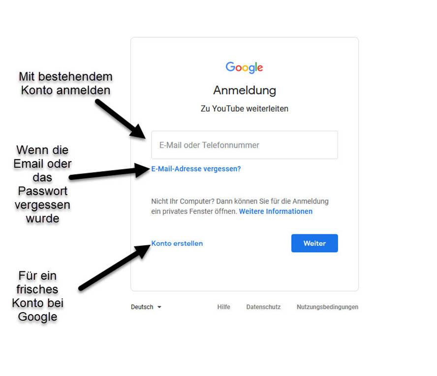 2. Schritt - Konto erstellen, anmelden, Email-Passwort vergessen