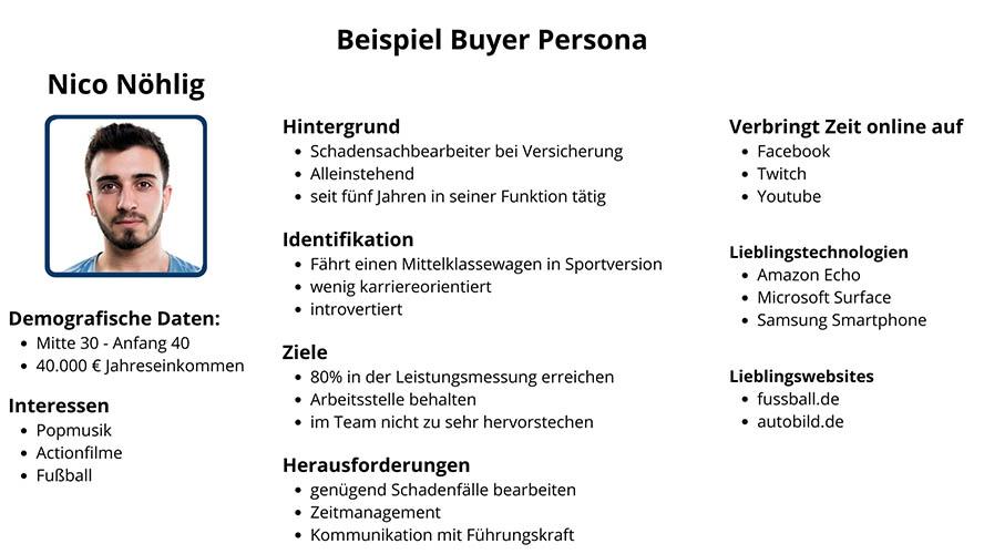 Beispiel Buyer Persona