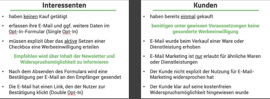 Double Opt-In, Werbeeinwilligung, Widerspruch Newsletter