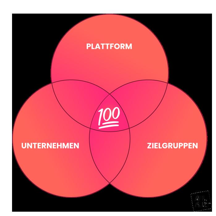 Berg Socialmedia Konzept 6