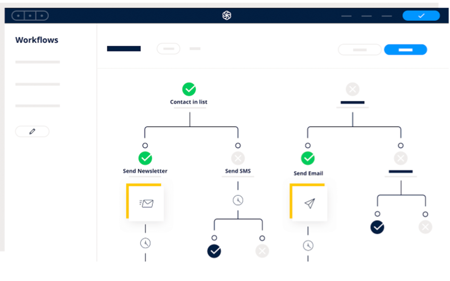 Automation Workflow