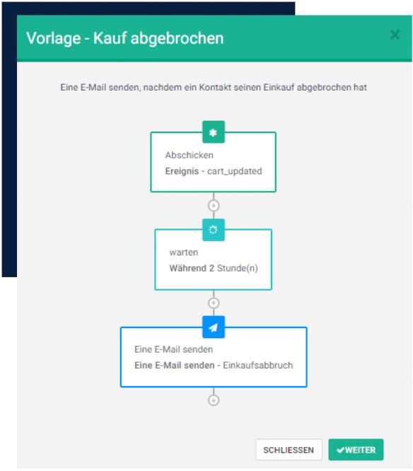 Warenkorbabbrecher Workflow Template