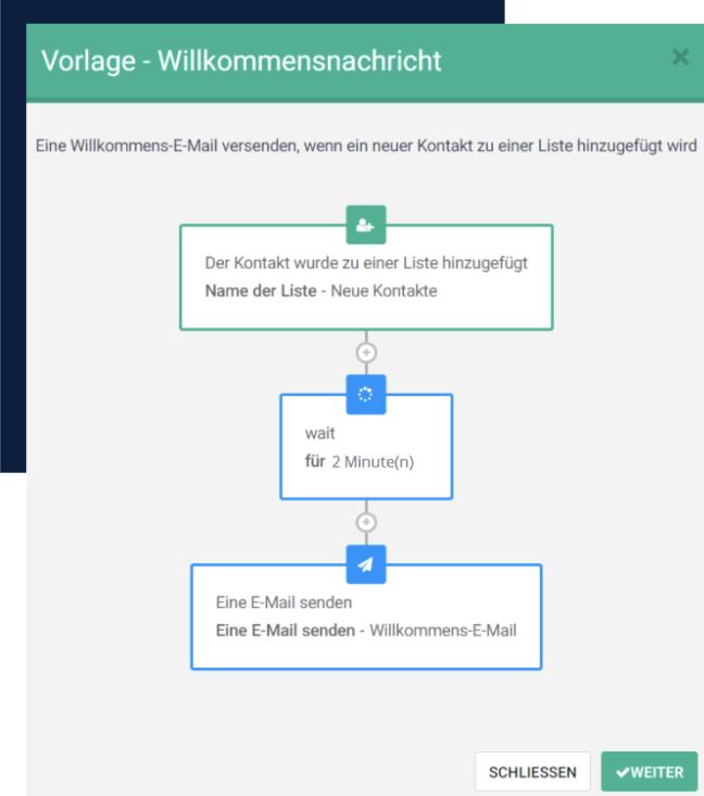 Willkommensnachricht Workflow Template