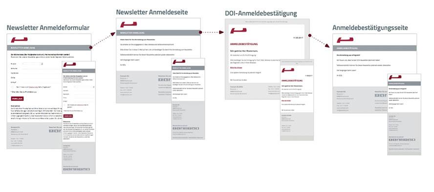 DOI-beim-NL-Quelle-SC-Networks