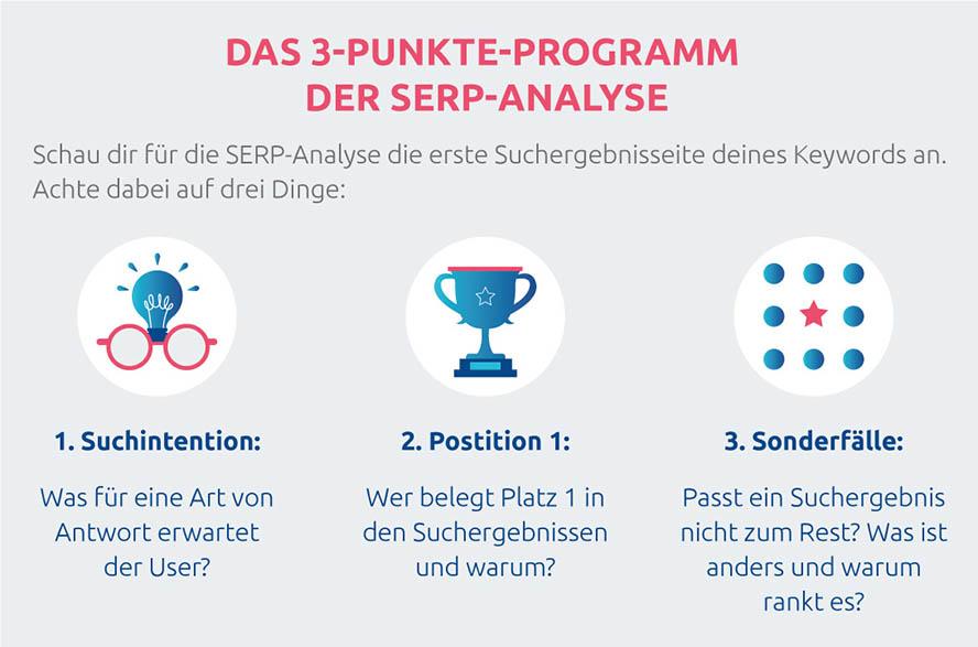 Das 3-Punkte-Programm der SERP-Analyse