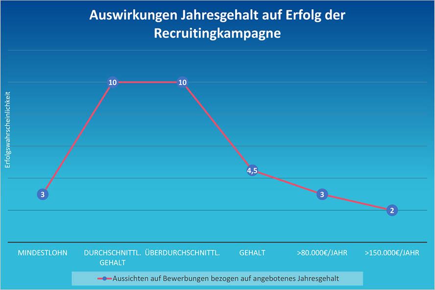 Microsoft PowerPoint - Infografiken OMT.pptx