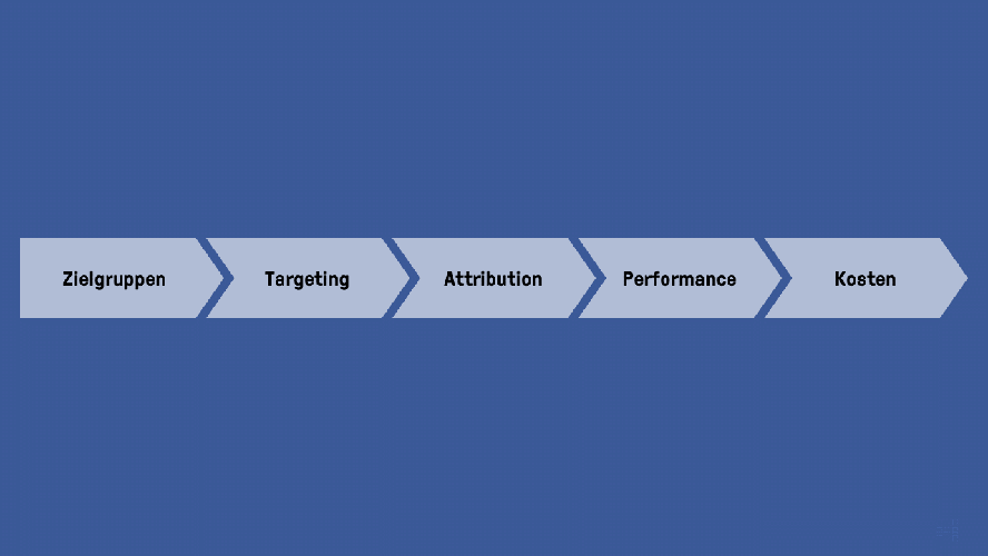 3-auswirkungen-der-third-cookie-privacy