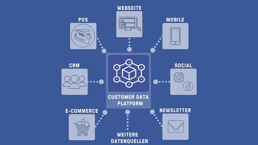 5-customer-data-platform