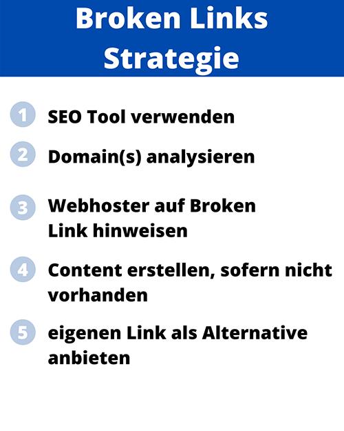 broken-links-strategie