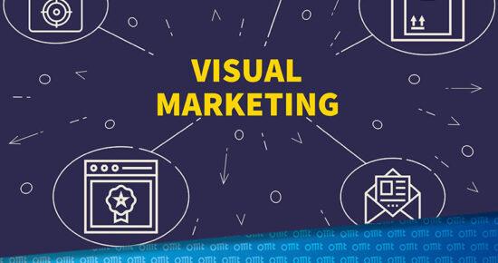 Mit Visual Marketing Deine Produkte optimal in Szene setzen