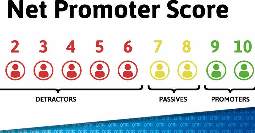 So funktioniert das Prinzip des Net Promoter Scores (NPS)
