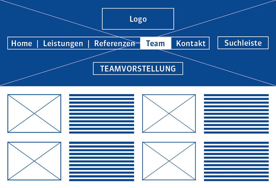 5Wireframe-Grafik-Themenwelt-Webdesign5