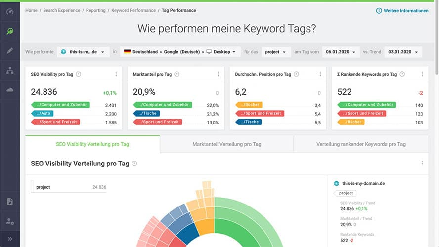 6-search-experience--tag-performance