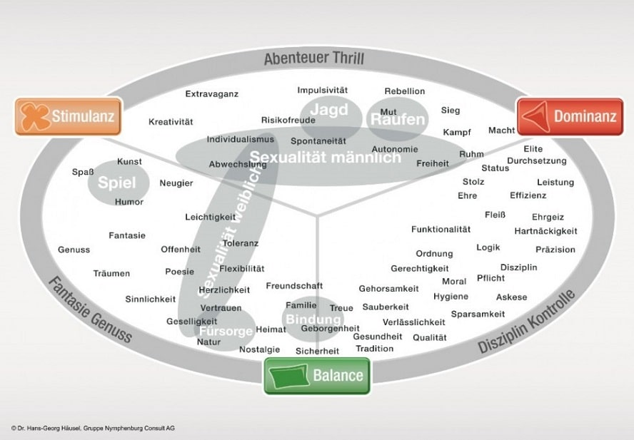 8-phasen-online-marketing-03