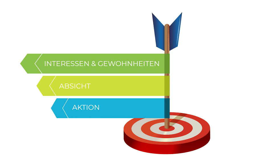 Bild 2_Sales Funnel