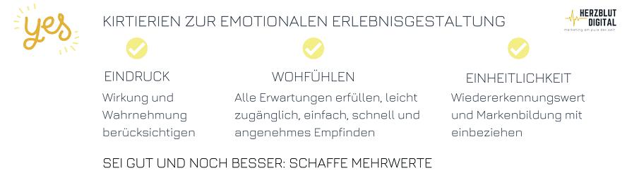 Eindruck-Wohlfühlen-Einheitlich