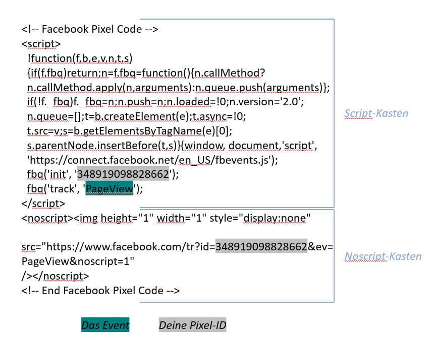 Pixelcode 1