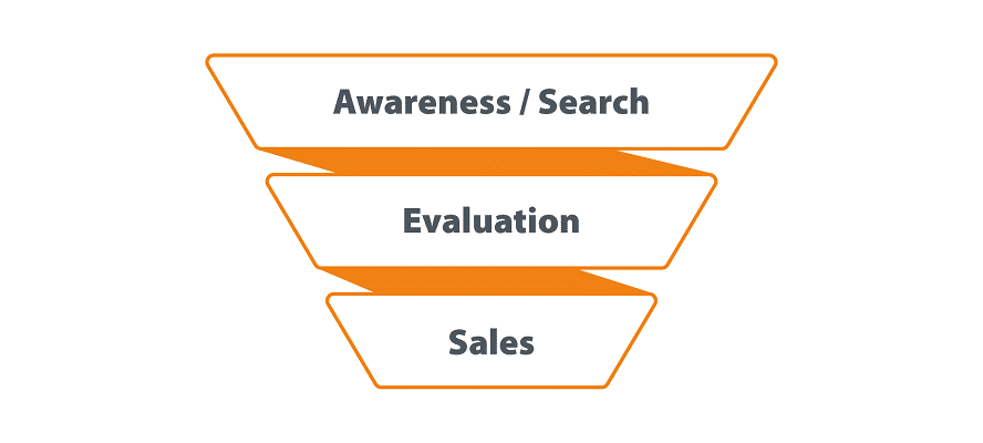 Sales Funnel-01