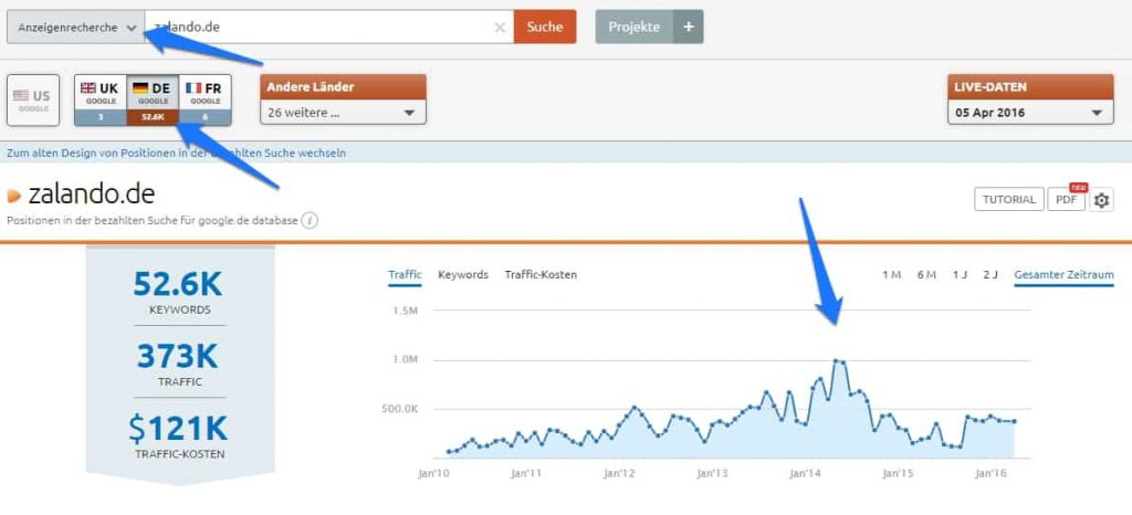 Semrush Test Adwords Anzeigen 1024x466