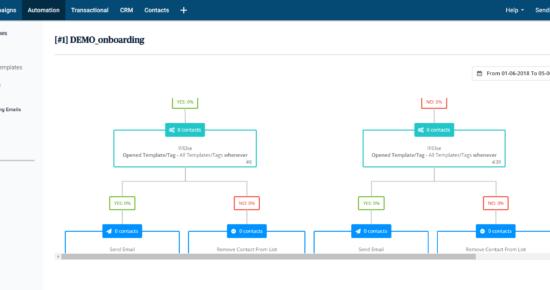 Sendinblue Automation Workflow EN