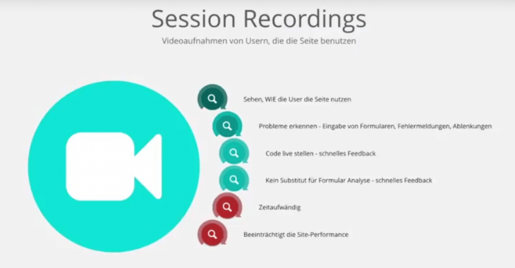 Session Recordings in der Conversion Optimierung