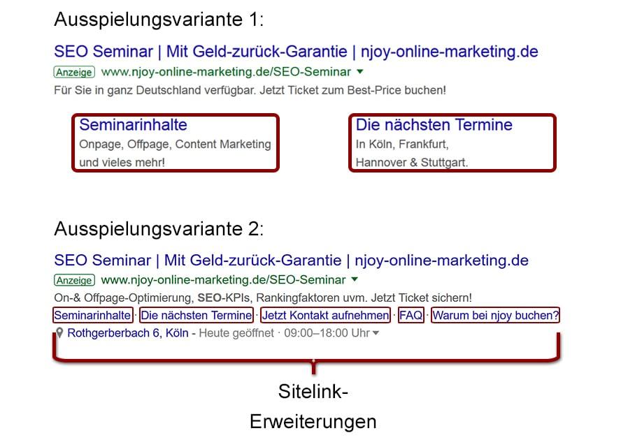 Sitelink-Erweiterung