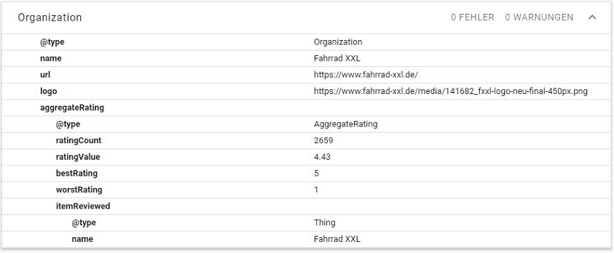 Testtool strukturierte Daten_Kategorieseite