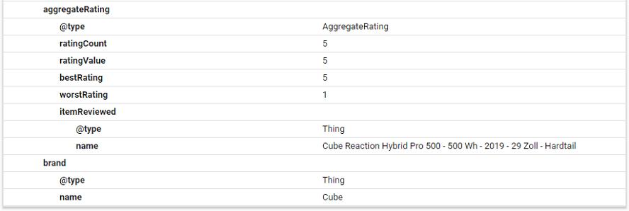Testtool strukturierte Daten_Produktseite
