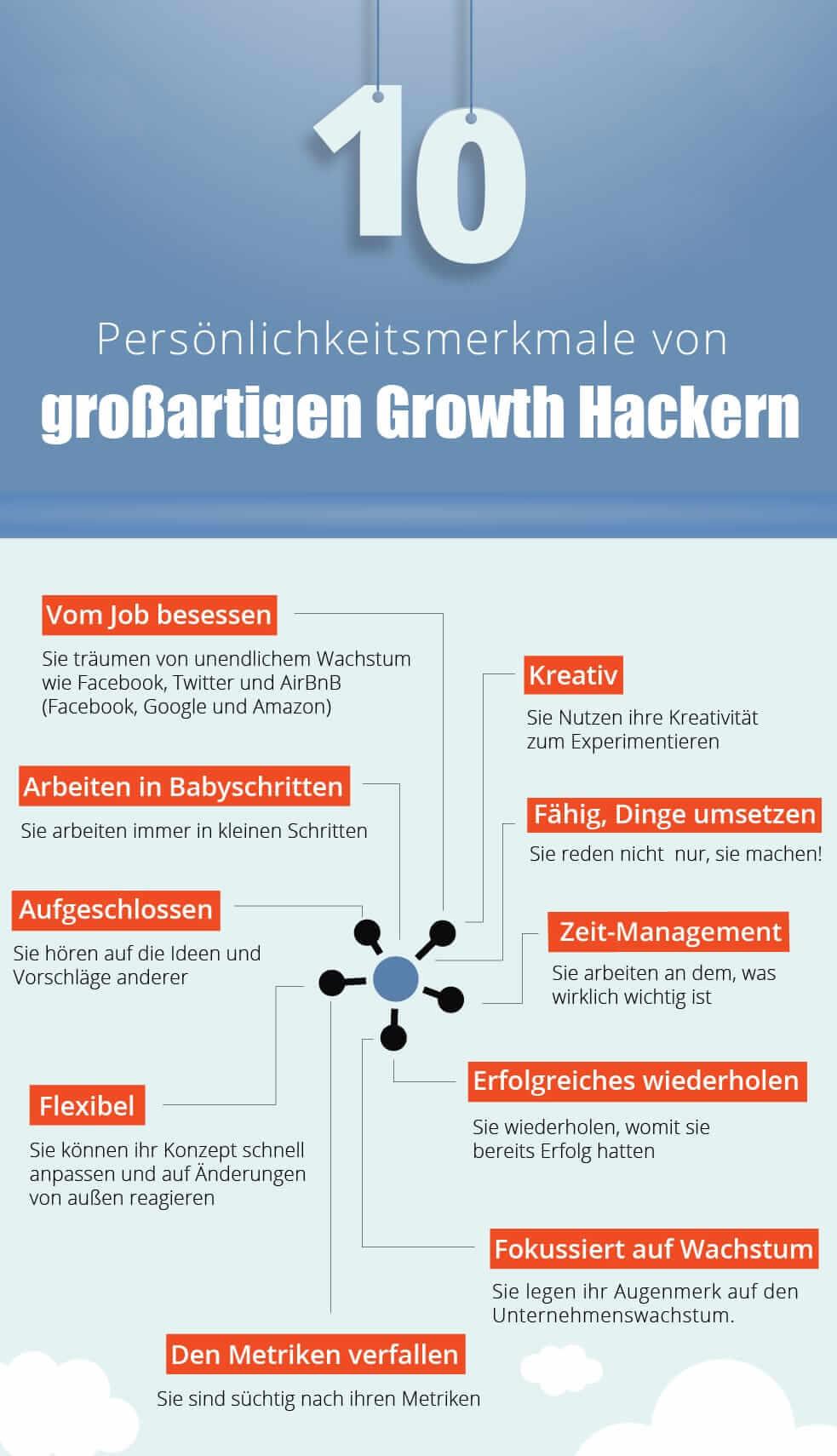 Was ist ein Growth Hacker - Growth Hacking