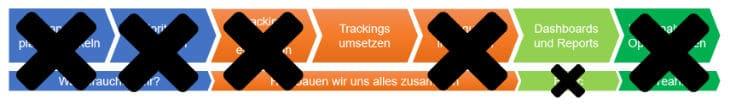 Webanalyse-Schritte-02