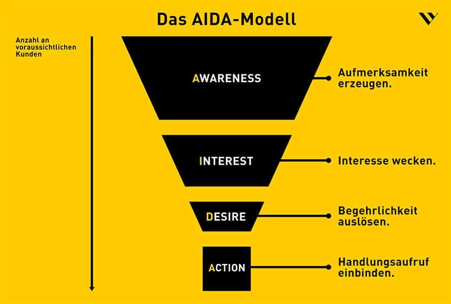 aida-friendventure