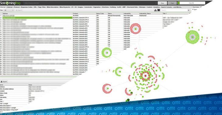Vermeide Fehler beim Relaunch und visualisiere Deine Webseitenstruktur mit dem Screaming Frog